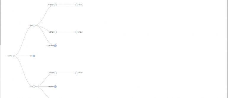 SAP BW Hierarchien mit D3.js