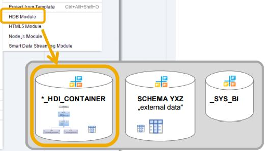 HDB modeling in WebIDE – and why we are staying in HANA Studio for
