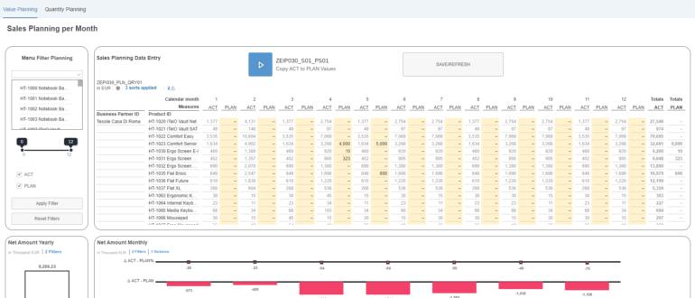 Live Planung SAP.